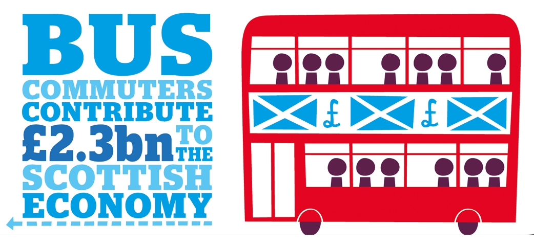 Why do we want a fair deal for Scotland's buses?